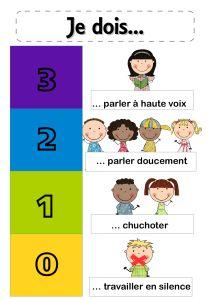 """Je compte utiliser cette année un affichage qui indiquera le niveau de voix à utiliser dans la classe, sur le modèle des """"Voice levels"""" américains. Une pince à linge sur le bon niveau en fonction d..."""