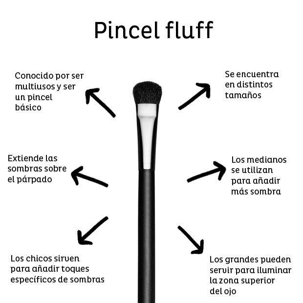 pincel fluff  Nos encanta :) We Love :)