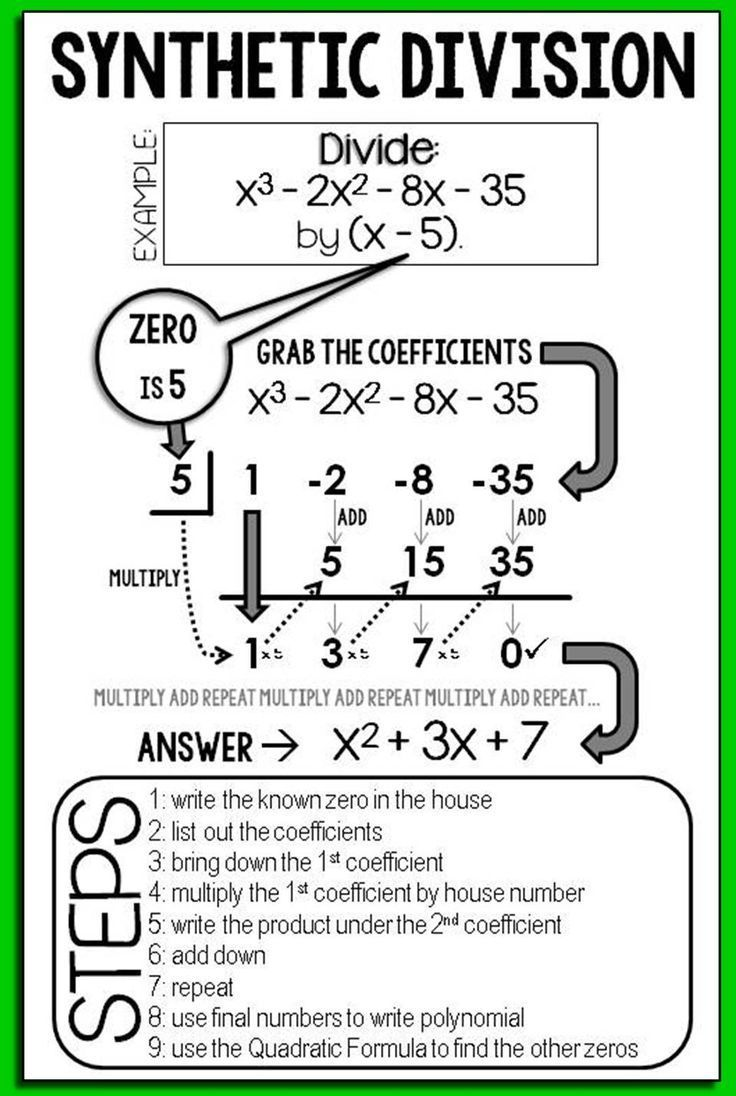 2536 best math education images on pinterest school high school synthetic division in algebra 2 fandeluxe Choice Image