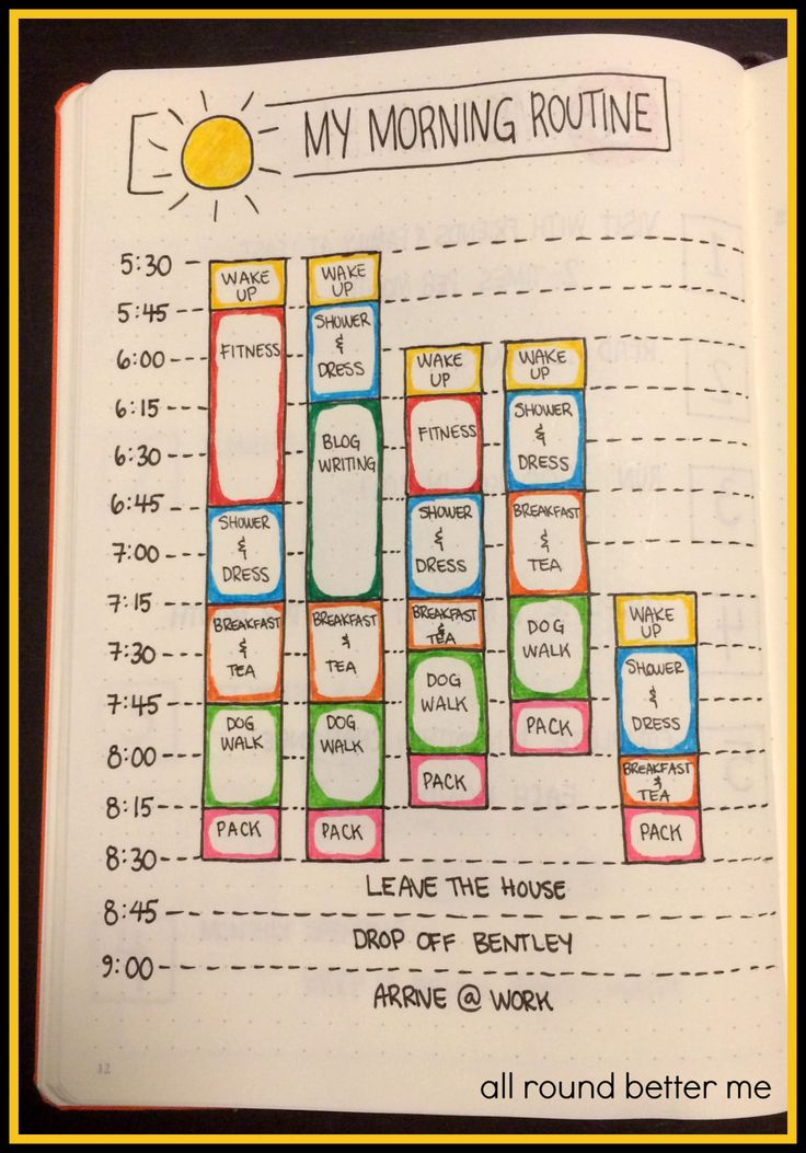 My Morning Routine in my New Bullet Journal