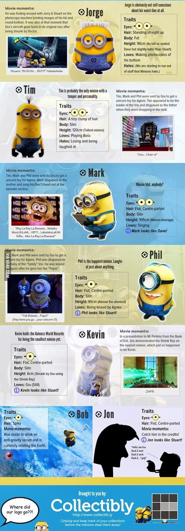 Despicable Me Minions  Thank god i found this i cant keep my minions straight lol