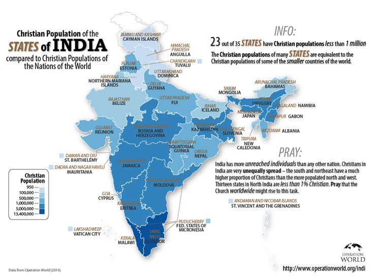237 best India INFOGRAPHIC images on Pinterest Infographics