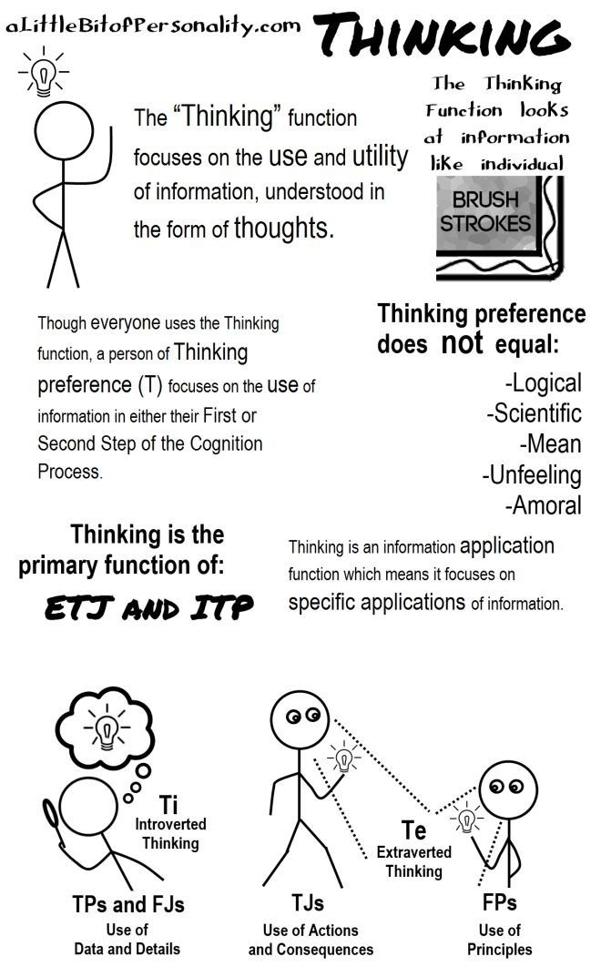 Intj Definition Of Personality Equals: 17 Best Images About ISTP On Pinterest
