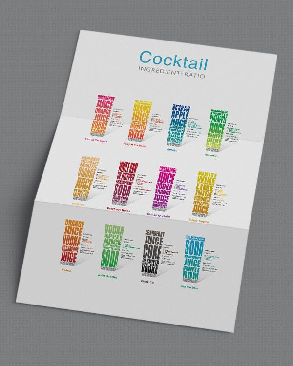 An Infographic on cocktail ingredients