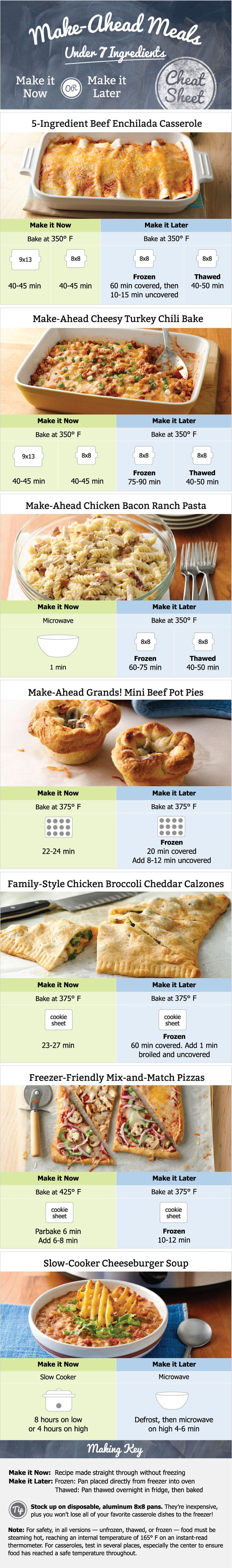 Make Ahead Meals with 7 ingredients or less. Make tonight and freeze for later! #freezerfriendly