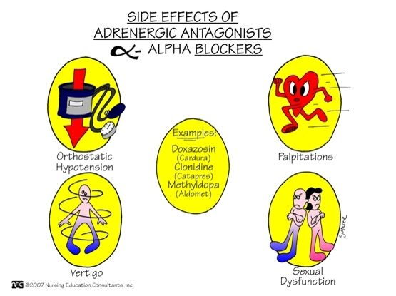 Side effects of Alpha Blocker, Adrenergic antagonists