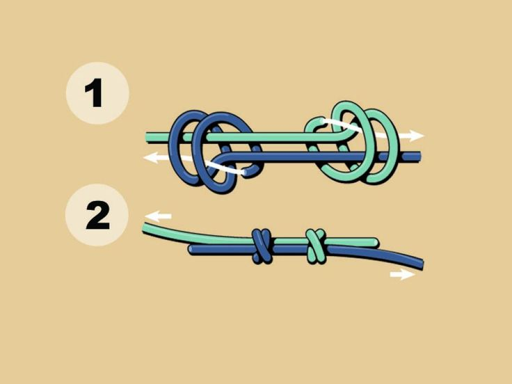 Essential Skills: How to Tie a Double Fisherman's Knot | Field & Stream