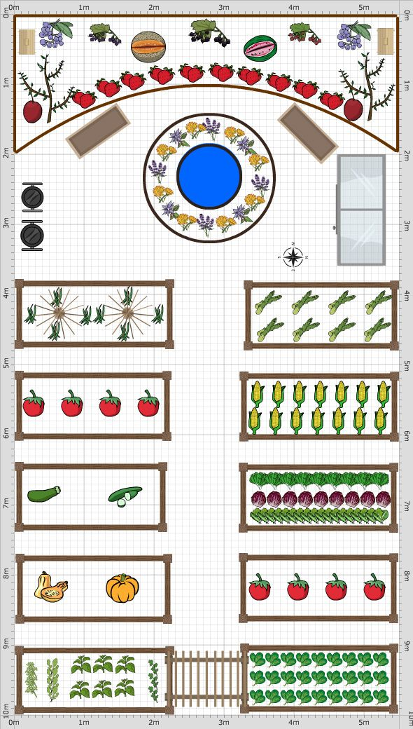 Garden plan 2015 my perfect vegetable garden patches for Veggie patch design