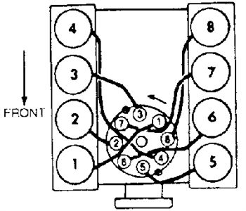 Old Muscle Car Engines Old Buick Engines Wiring Diagram