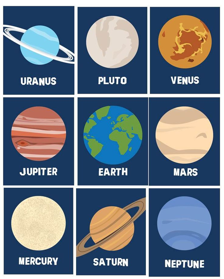 Solar System Planets Wall Decor, Wall Art Prints , Ten Piece for Toddler, Nursery Room Art  8x10 prints, Outer space planets. $120.00, via Etsy.