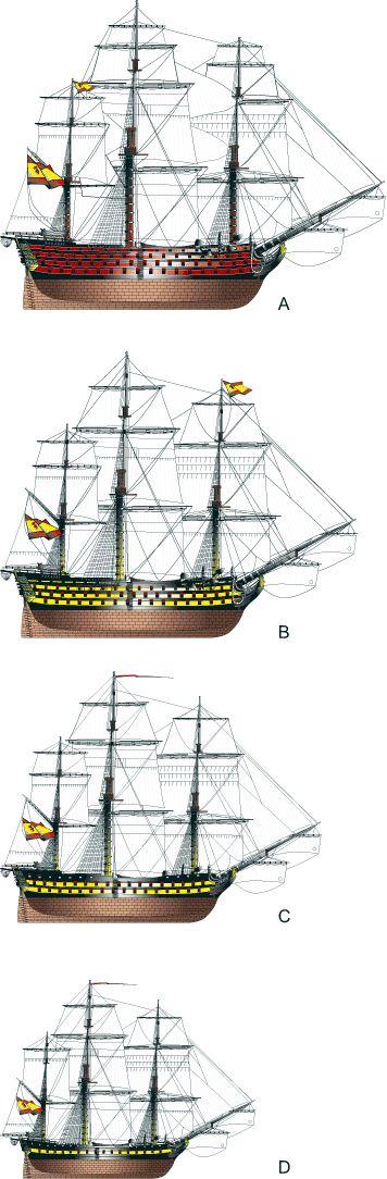 A- El Santísima Trinidad. Navío de línea de 136 cañones, con 4 baterías de cañones que le hacían ser caso único en la historia. Aunque tal teórica fortaleza se veía mermada en cualidades marineras, ya que tumbaba tanto que cuando el mar estaba algo picada no podía utilizarse la primera batería.