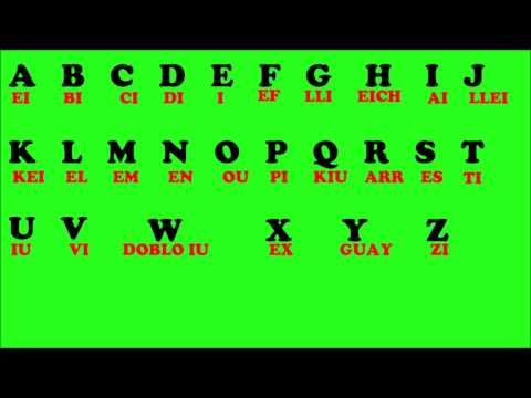 Aprende Ingles - el abecedario en Ingles - The Alphabet - English for Spanish Speakers - YouTube