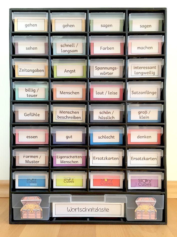 materialwiese: Wortschatzkiste für den Deutschunterricht in der Grundschule