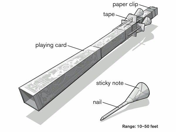 laser level pro instructions