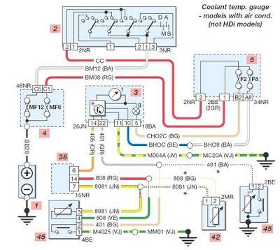 Download Peugeot 206 Wiring Diagram Peugeot Diagram Electronics Basics