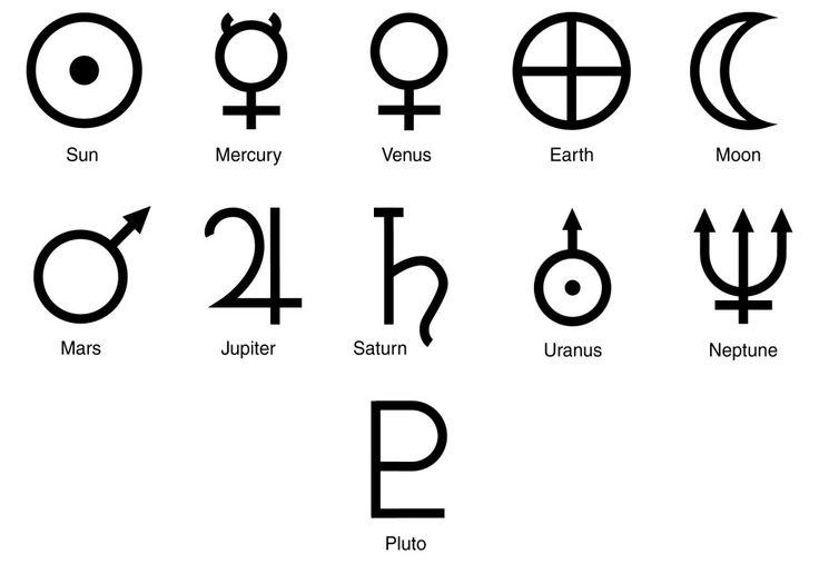 Uranus Planetary Symbol Calligraphy - Pics about space