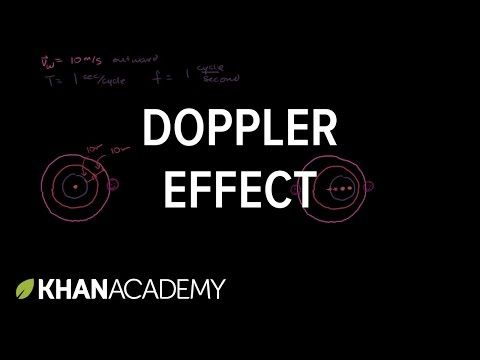 Introduction to the doppler effect | Mechanical waves and sound | Physics | Khan Academy - YouTube