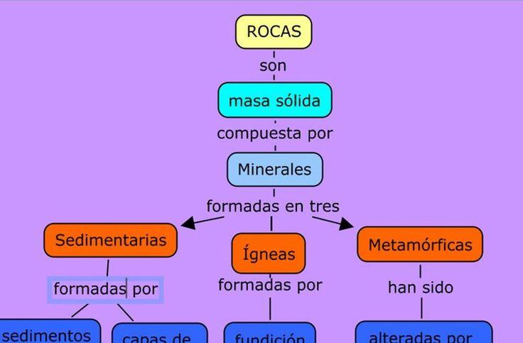 Elaboró: Lucero Betzabeth Ríos Rodríguez 3° de Licenciatura en Educación Primaria Geografía y su Enseñanza II Bloque I. Estrategias de en...
