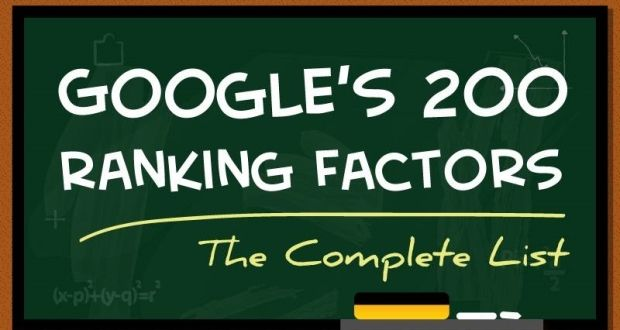 List of Google's Ranking Factors | TheTekBot