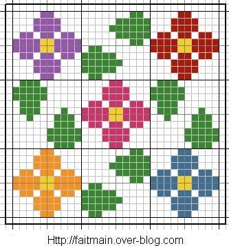 biscornu chart  hexipuff chart? This would make an interesting lap quilt, using pieced squares.