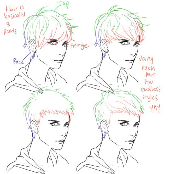 hair. male art tutorials