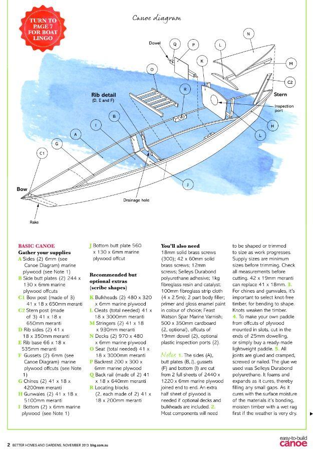 197 best images about diy kano idee n om zelf een kano te for Om fishing sinkers