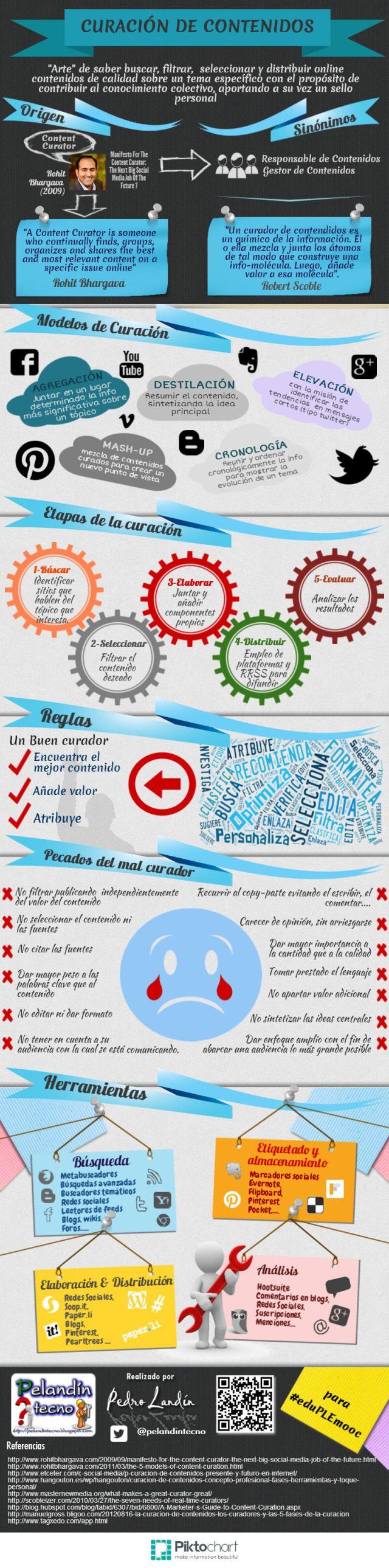 la curación de contenidos #infografia #infographic #marketing