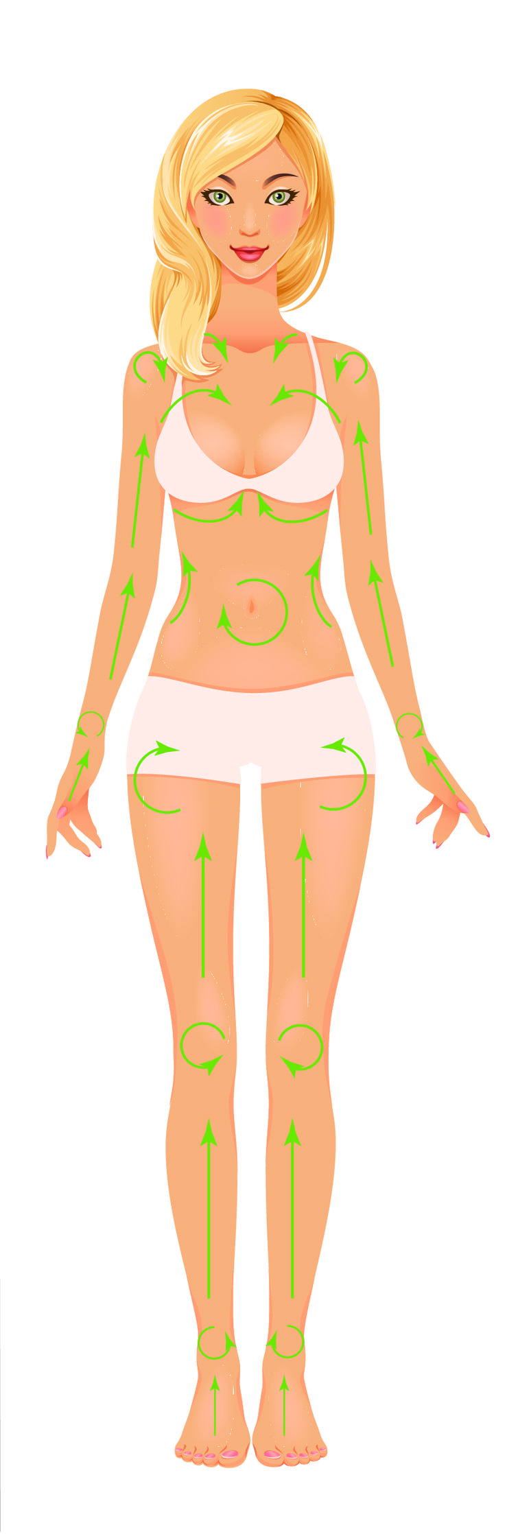 Dry skin brushing: exfoliate, stimulate immune and lymphatic systems, circulation, digestion