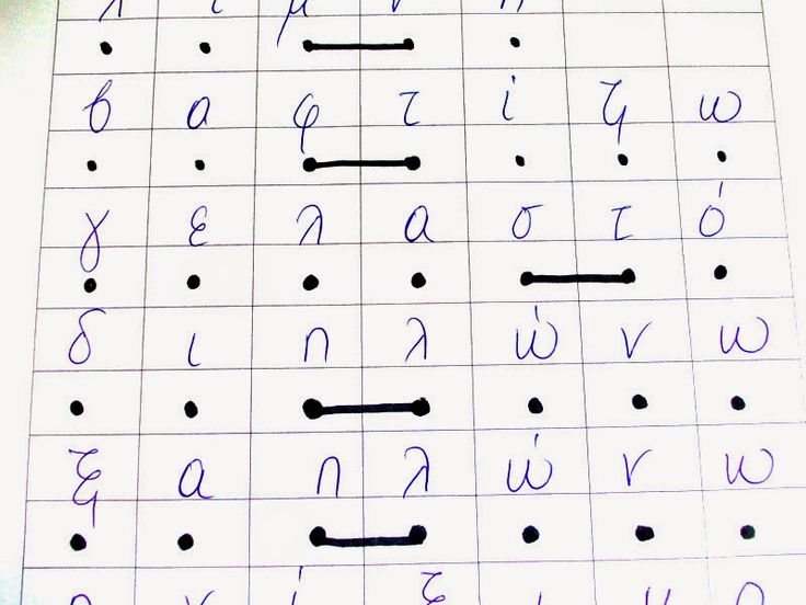 Dyslexia at home: Πίνακες με τελείες! Για να ξεμπερδέψουμε την Ανάγνωση & Γραφή στη Δυσλεξία