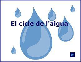 El cicle de l'aigua. Català. MB para ver con los niños