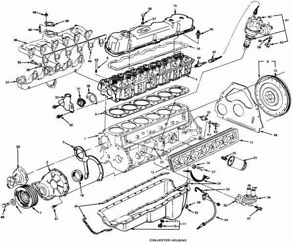 17 1986 Chevy Truck Engine Diagram1986 Chevy Truck Engine Wiring Diagram Truck Diagram Wiringg Net In 2020 Chevy 350 Engine 1986 Chevy Truck Chevy Trucks