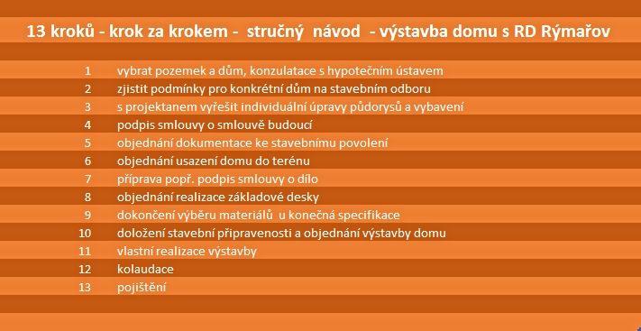 rd rýmařov,  dřevostavba, www.uspornedomy.cz, jak začít, levný dům, na klíč,
