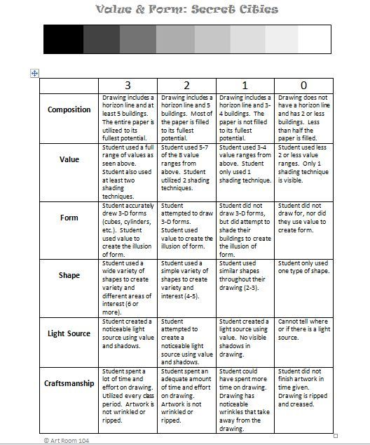 rubric for lesson 12 project on Create rubrics for your project-based learning activities choose a customizable rubric below: oral projects class debate historical role play interview.