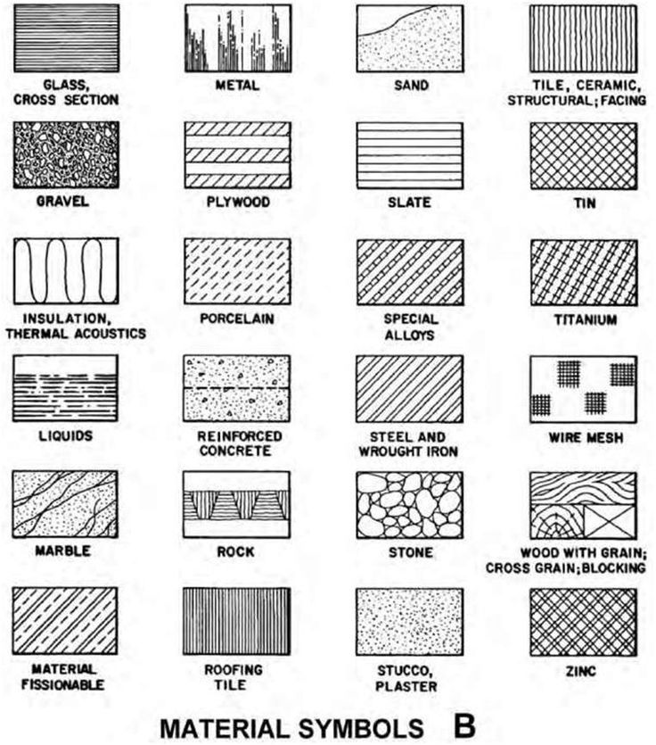 Image Result For Glass Construction Drawing Hatching