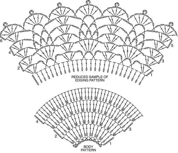 Diagram 'All Shawl' Doris Chan.