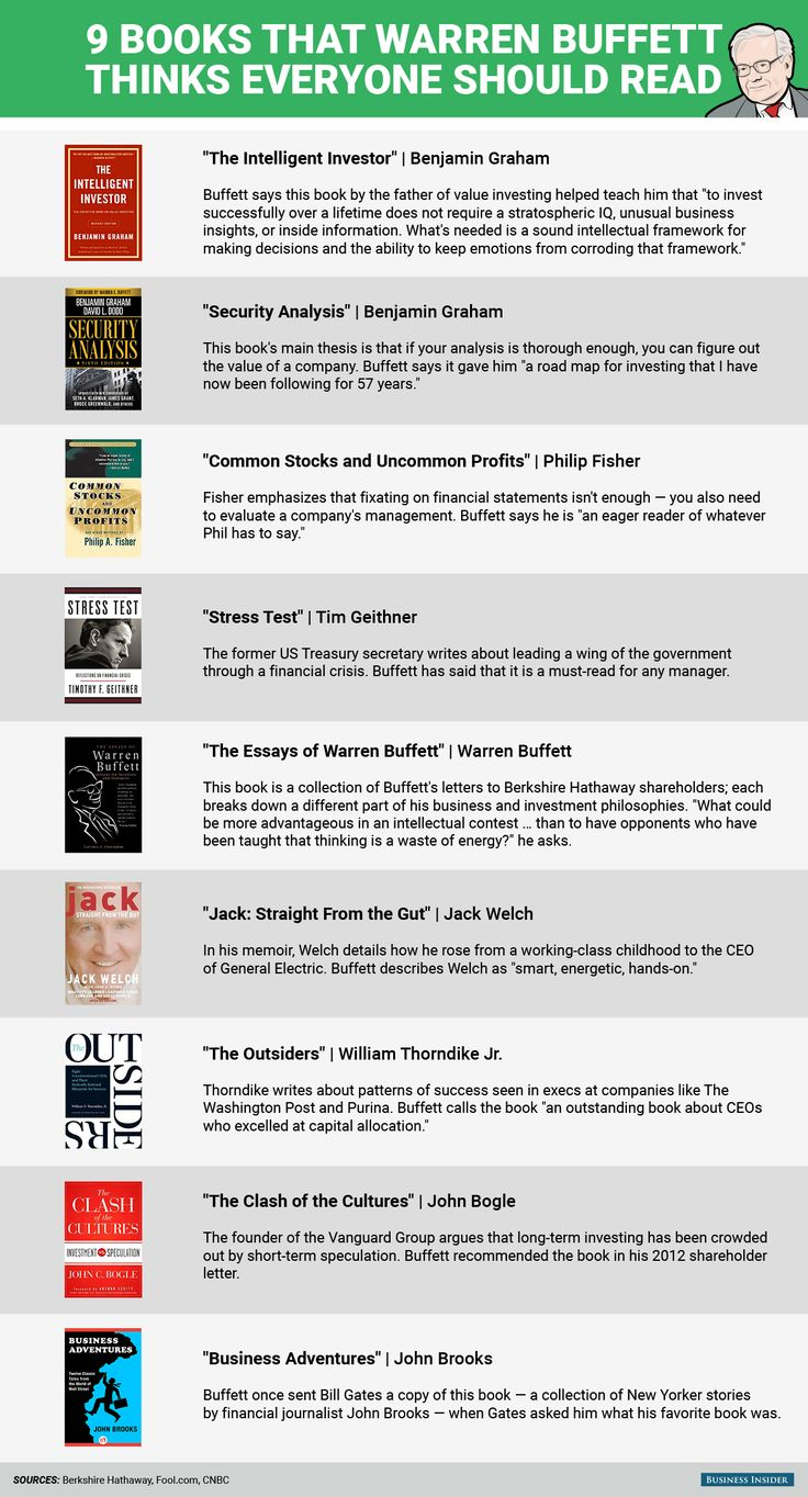 9 books Warren Buffett thinks everyone should read.