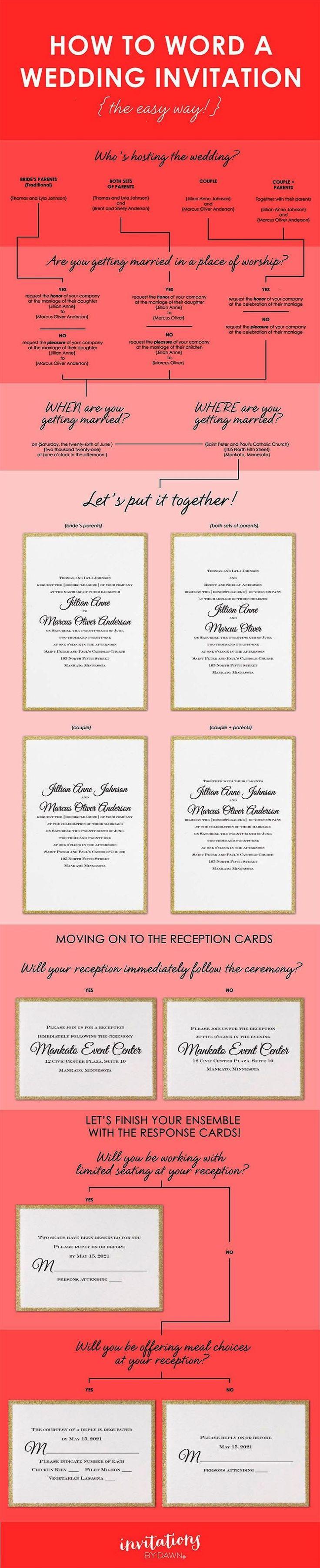 Nice Top 10 Wedding Invitation Wording Illustration - Invitations ...