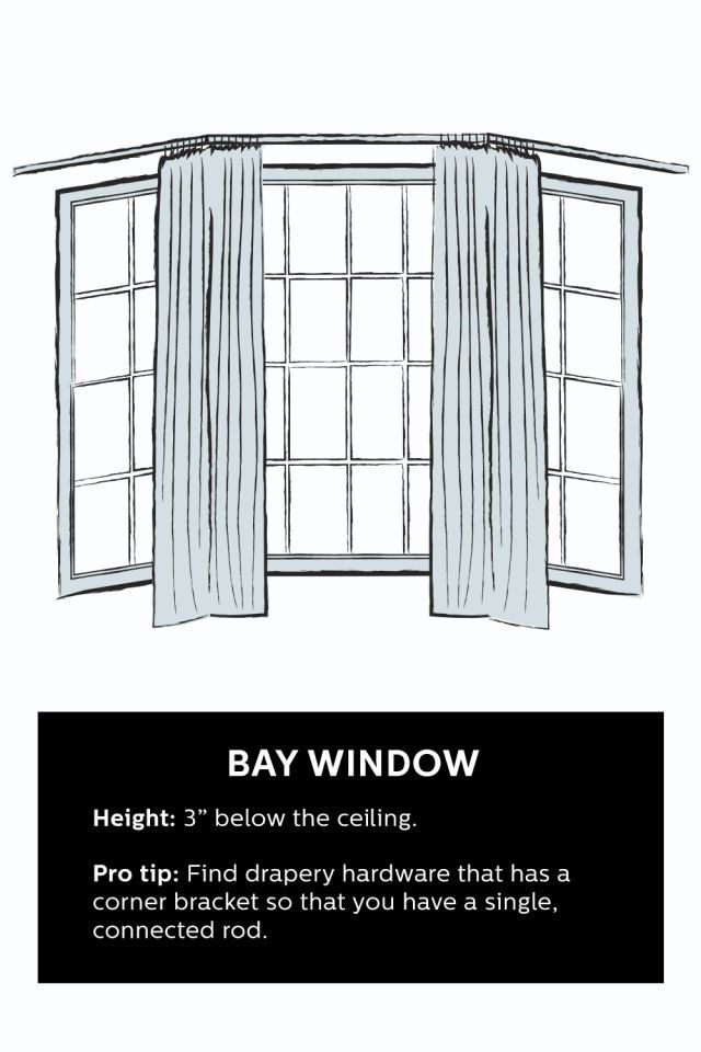 How To Put Curtains In A Bay Window How to Cover a Bay Window