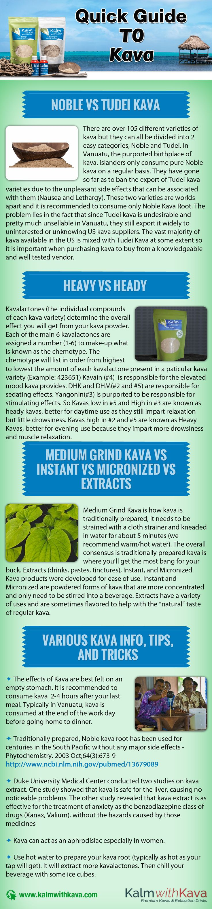 Your Quick Guide to #Kava_drinks