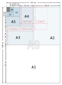 17 Best ideas about International Paper Sizes on Pinterest | Paper ...