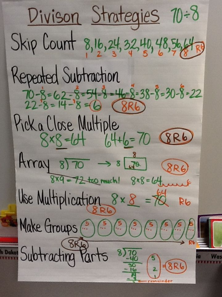 Love this! 3rd grade could do this add to the chart each time they get a new strategy in Go Math. @Nikki Burns