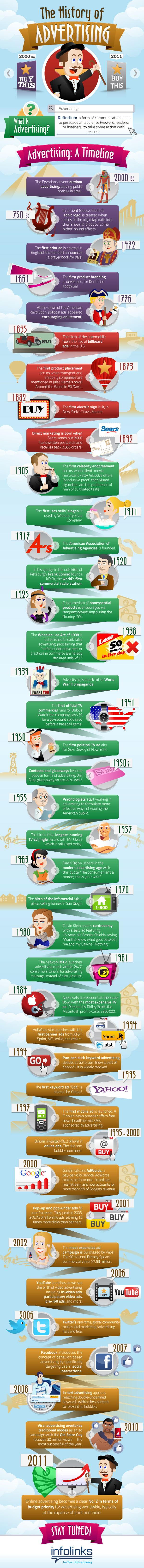 History of Advertising Infographic  In History of Advertising the World Wide Web is a recent phenomenon.