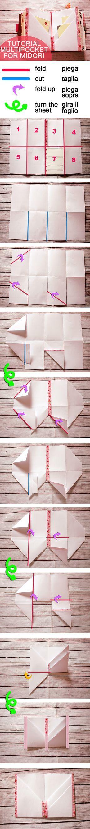 Multipocket Faltanleitung für Midori/Bullet Journal