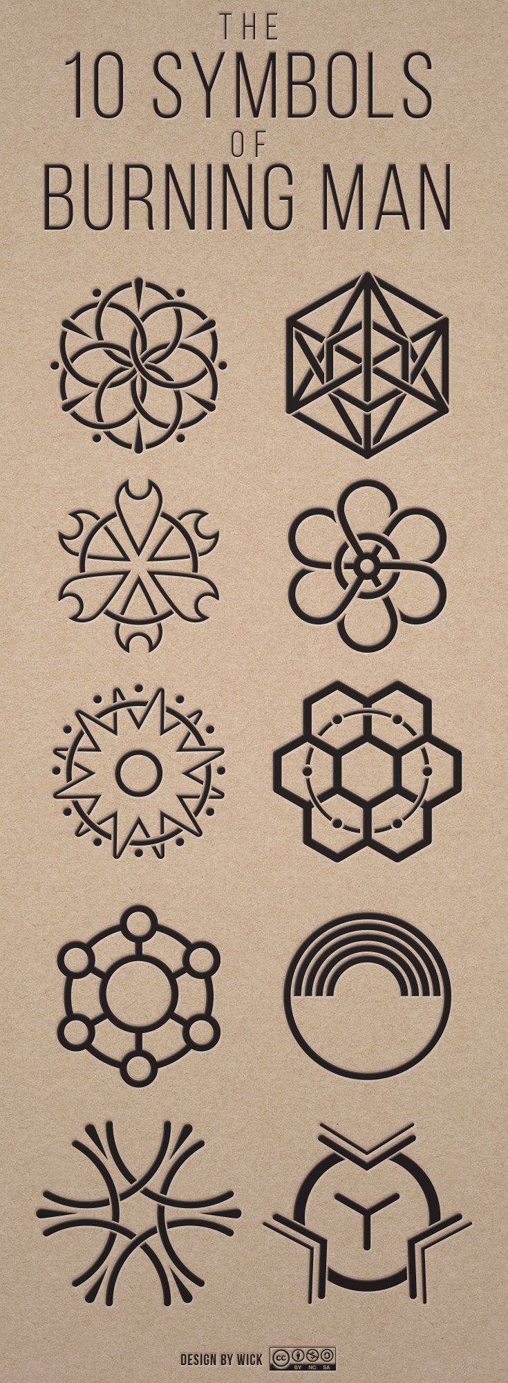 The 10 principles of Burning Man illustrated in symbols - by Wick.   tatuajes | Spanish tatuajes  |tatuajes para mujeres | tatuajes para hombres  | diseños de tatuajes http://amzn.to/28PQlav