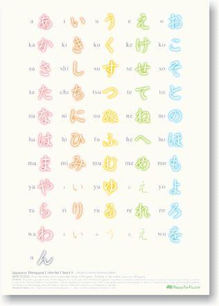20 best Hiragana images on Pinterest Hiragana, Japanese language - hiragana alphabet chart