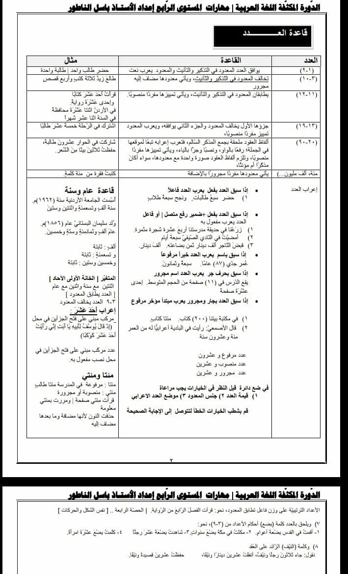 Pin By Yusra Fuad On اللغه العربيه Sheet Music Music