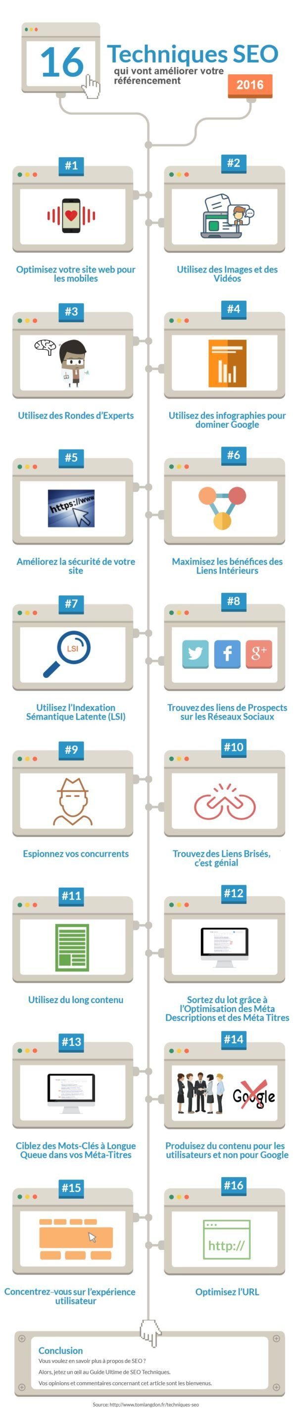 Webmarketing & co'm Search Marketing Social Media Inbound Marketing E-commerce Mobile Marketing Entreprendre Emploi [Infographie] 16 techniques SEO que tout site devrait utiliser