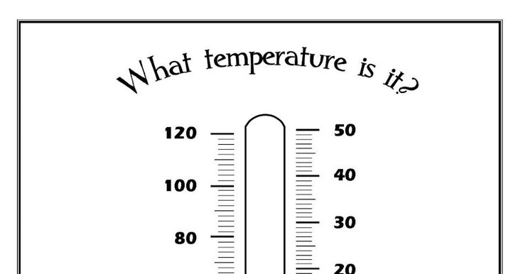 Download this thermometer here . Spring break is coming up