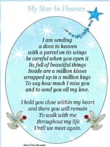 Poem In Loving Memory Sayings | Photo: Share the Love and Memories ---->> ♥ In Loving Memory ...