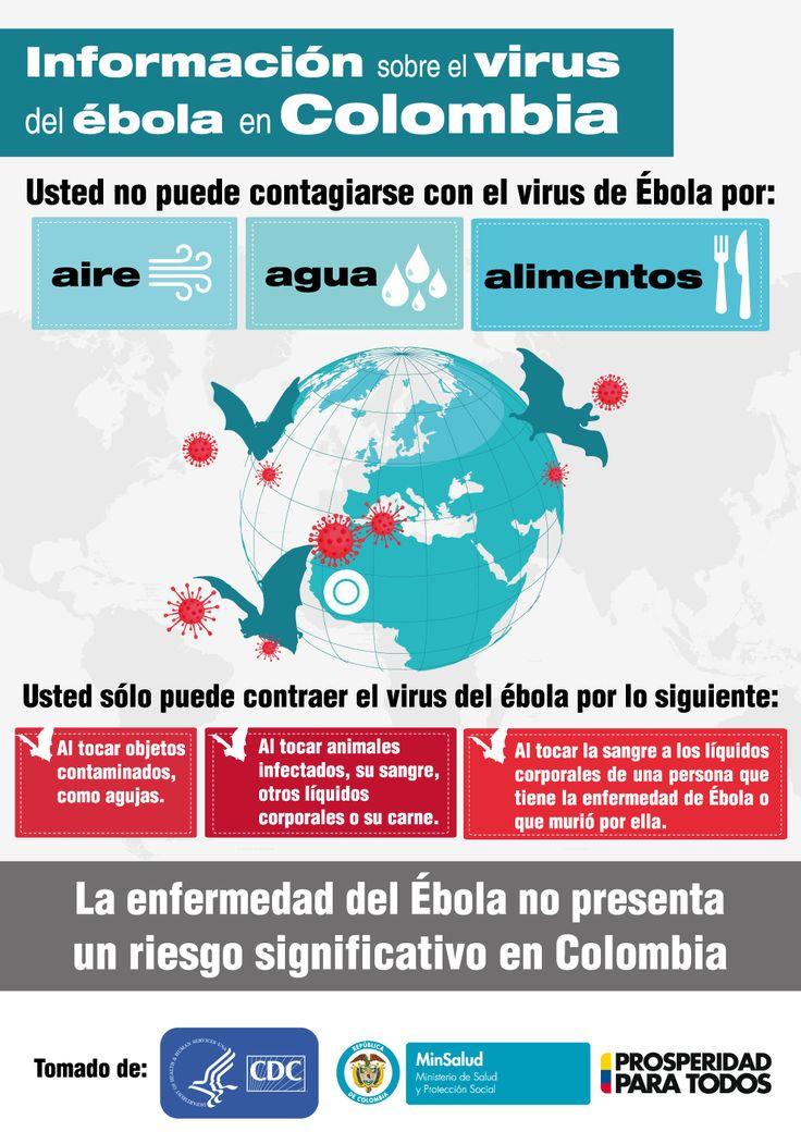 Virus del EBOLA en Colombia